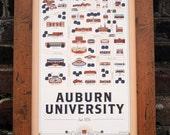 Auburn University Map