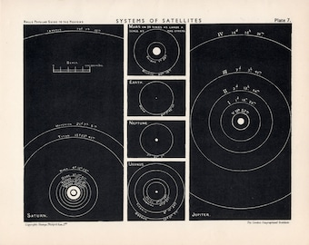 1910 planets and their satellites original antique celestial astronomy print