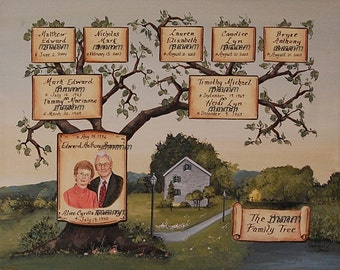Personalized family tree art, family trees with portrait paintings - Anniversary Gift