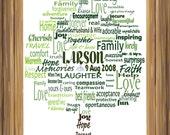 Family Tree Word Art - Totally Custom Digital Download