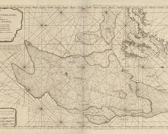 Banks of Newfoundland 1783