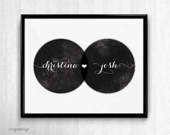 Love Venn Diagram Printable - CUSTOM