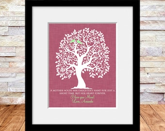 MOTHERS DAY Wall Art Print, Mom Gift, Gift for Mom, Mother Print, Birthday Gift for Mom