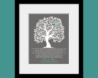 Thank You Print, Gift for Bride's Parents, Gift for Groom's Parents, Thank You Poem for Parents, Parents Appreciation Gifts,