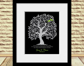 "Gift for Parents, Wedding Gift, Bridal Shower Gift, Thank You Gift, ""Family Like Branches on a Tree"", Parent's Gifts, Anniversary Gift"