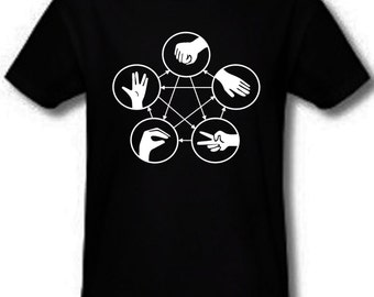 Big Bang Theory Sheldon Cooper Rock Paper Scissors Lizard Spock