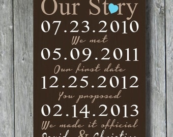 "Important Date Custom Wood Sign, Anniversary Gift, Personalized Wedding Gift, Engagement Gift,Valentine Gift,Bridal Shower Sign""Our Story"""