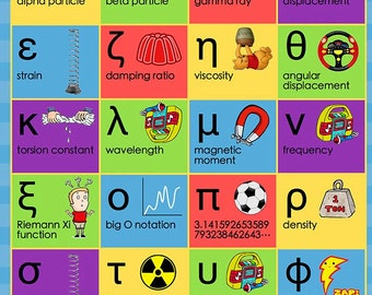 My First Greek Physics Alphabet Poster Wall Art Kids Baby Shower Gift Educational Inspired Present Science
