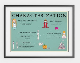 Printable Literature Posters Set - Characterization, Plot and Setting, Classic Tales