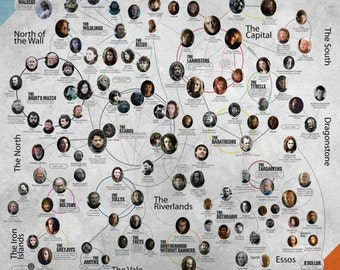 """Game Of Thrones Family Tree 25"""" Poster"""
