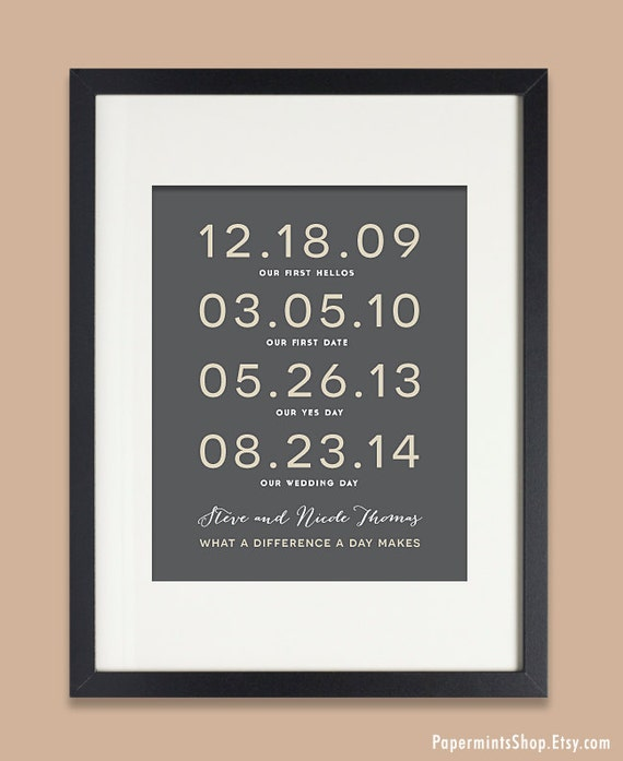 Custom Wedding Gift For Husband : Unique Wedding Gift, Gift for Wife, Gift for Husband, Important Date ...