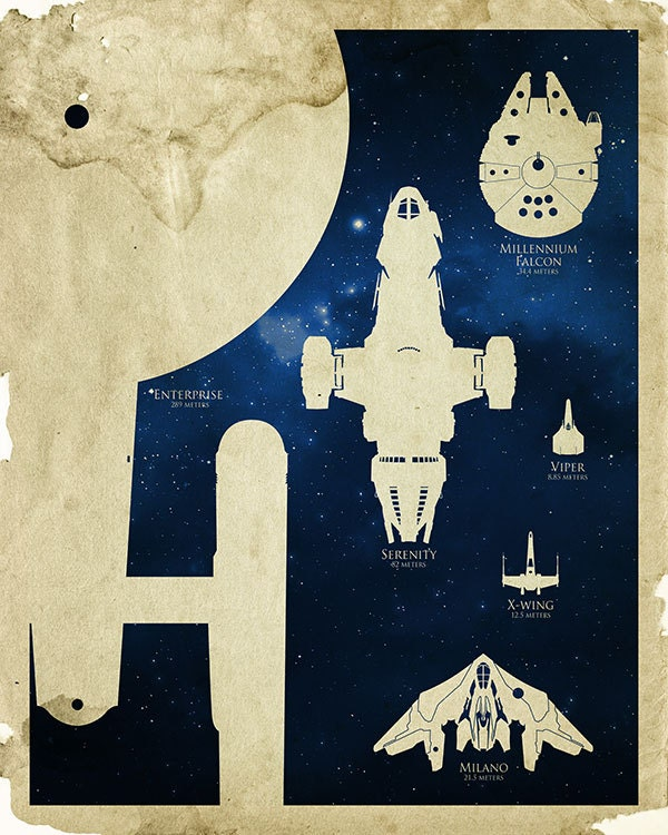 SSC-01 Starships size comparison chart Poster Print