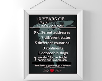 10 Year Wedding Gift For Husband : 10 year anniversary gift personalized anniversary gift 5 10 15 wedding ...