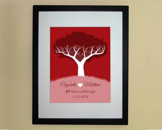 Traditional 25th Wedding Anniversary Gifts: 40th Wedding Anniversary Gift 8x10 Print By