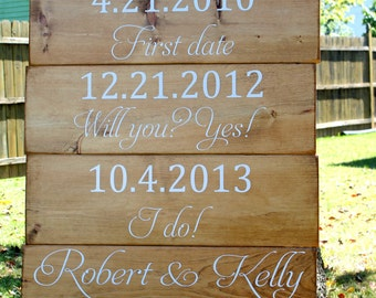 "Custom Pine Wedding Sign - 26"" x 32"" Important dates Wedding Sign .....and they lived happily ever after"