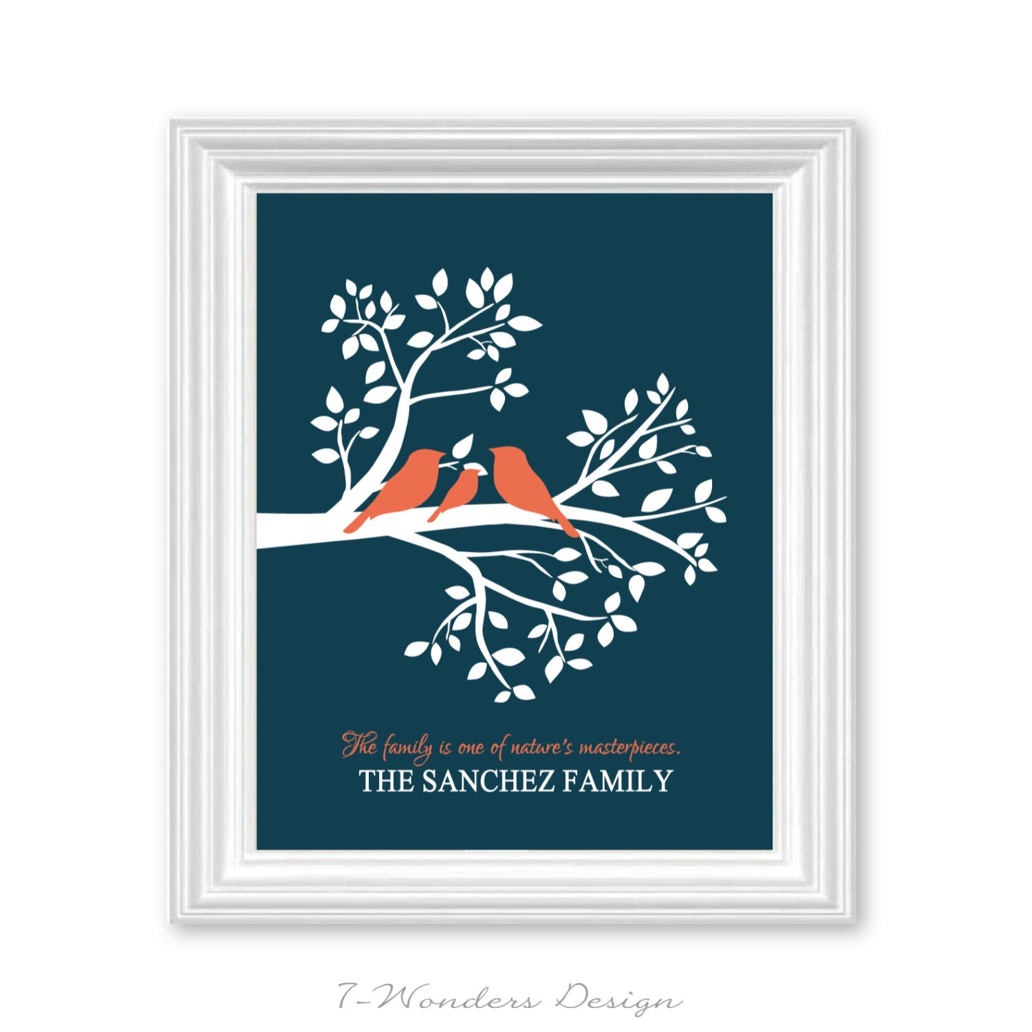 Modern Family Wall Decor : Family tree prints personalized modern home decor wall art