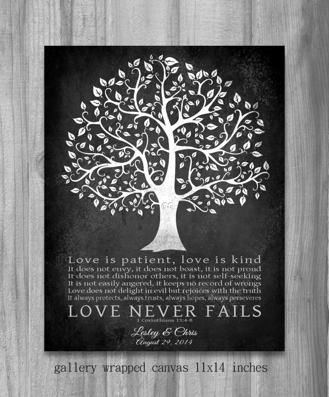 Love Is Patient Print Personalized 1 Corinthians 13:4-8 8x10