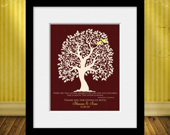 Thank You GIFT FOR PARENTS, Thank You Gift for Mom and Dad, Hodding Carter Jr. Quote, Roots and Wings Poem, Parent's Anniversary Gift