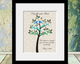 Family Tree with Birds, Personalized Family Tree Print, Anniversary Gift, Parents Gift, Grandparents Gift, Customized Family Tree Print