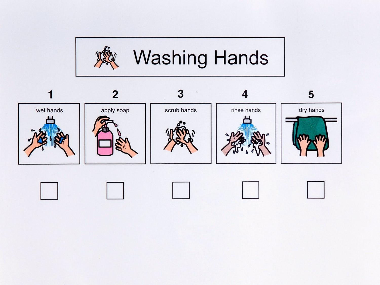 Lavarsi Le Mani Foglio Di Sequenza