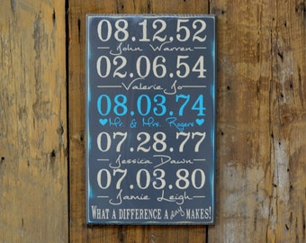 Family Timeline - Important Date Sign - 5th Anniversary Gift - Blended Family Sign - Wedding Date Sign - What a Difference a Day Makes