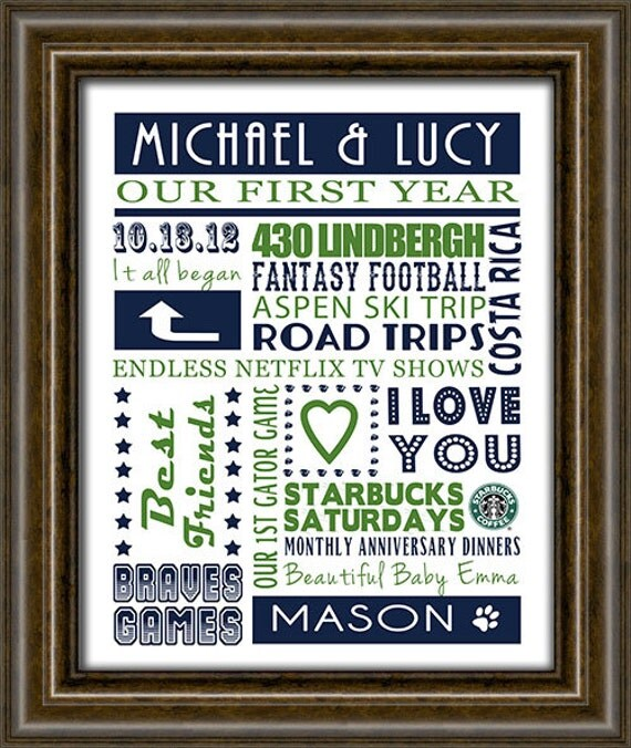 Unique Wedding Anniversary Gifts: Items Similar To Unique Anniversary Gift