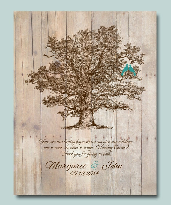 Wedding Gift For Parents Etsy : Rustic Wedding Gift for Parents from Bride and Groom, Thank you gift ...