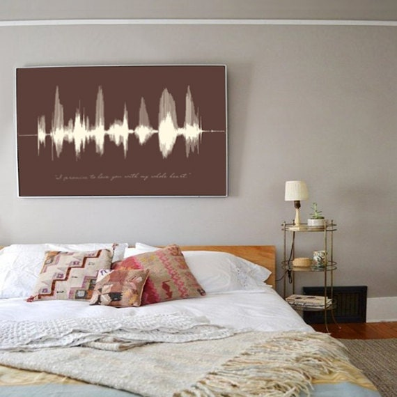 36x24 Canvas Personalized Sound Wave Art - Anniversary Gift, Custom Quote, Wedding Song, Song Lyrics, for Him, for Her - Choose Colors