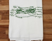 Kitchen towel, Chicago hot dog towel, white kitchen towel, kitchen towel gift, Hot dog towels, gifts for men, Chicago gifts