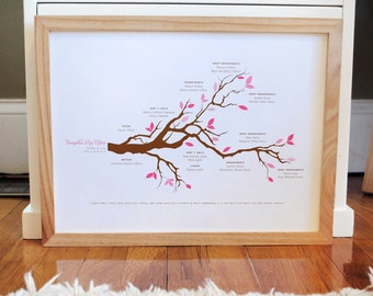 Family tree print with branch and birds, CUSTOM, LARGE