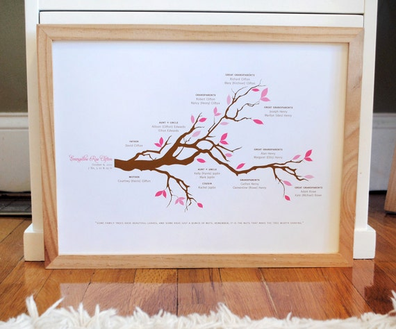 Family tree print with branch, CUSTOM, LARGE