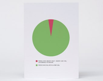 People who believe what I believe (card)