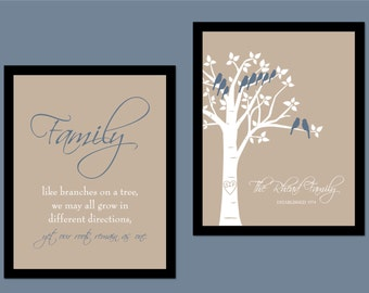 40th Anniversary Gift Christmas Gift Gift for Mom Family Like Branches on a Tree Print Set Gift for Mom Grandma 8x10 Gift for Mother