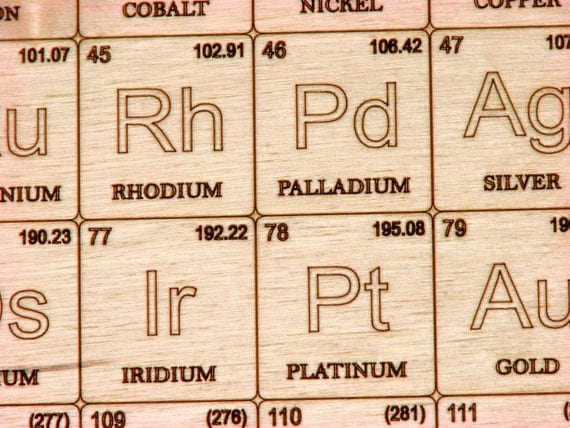 "Tray 20"" x 12"", Table of Elements, Periodic Table, Wall Plaque, Art, Tray, Laser Engraved, Paul Szewc"