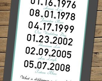 Family Important Dates - Personalized Digital Printable Wall Art - What a difference a day makes