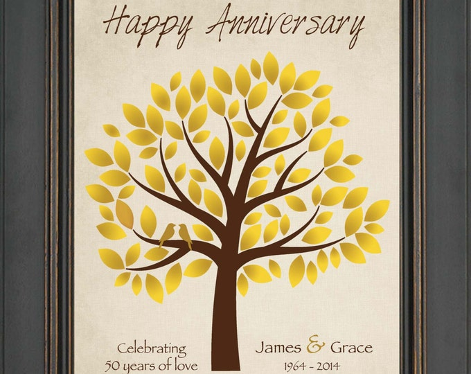 50th Wedding Anniversary Gifts For Parents. Anniversary ...