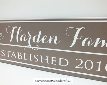 "Personalized Family Name Sign Established Sign Last Name Sign 7""x24"" wedding or anniversary gift"