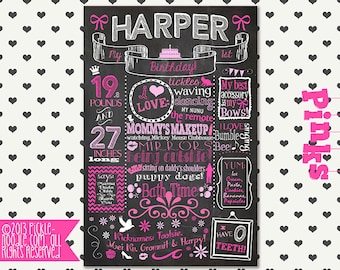 First Birthday Chalkboard Poster Sign for Birthday Parties - Customized Birthday Chalkboard - Baby's First Birthday Chalkboard - Poster Sign