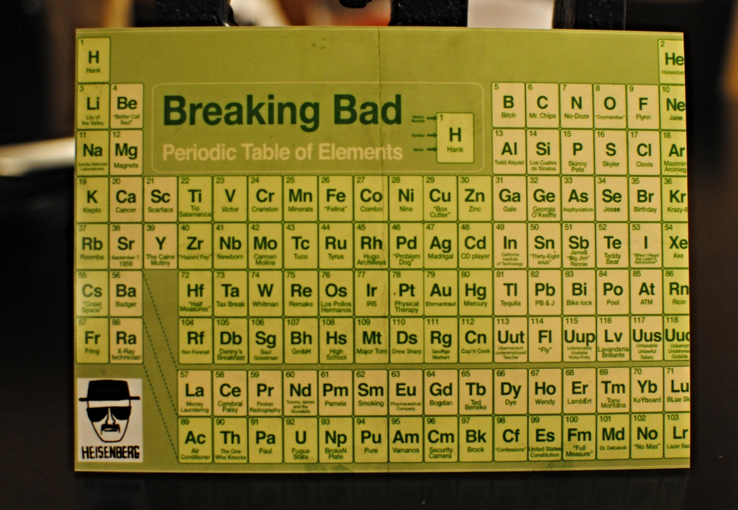 Breaking bad periodic table ne pictures to pin on pinterest breaking gamestrikefo Image collections