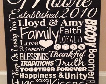 Custom Canvas Family Name Subway Art