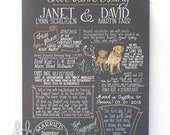 """Love Story drawing, 24""""x36"""" canvas, extra large Favorite Things Poster™ for a couple"""