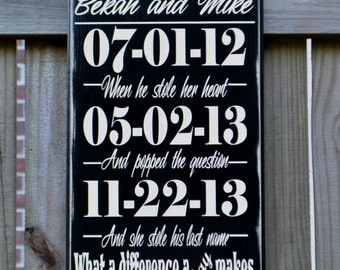 Wedding Sign, Personalized Wedding Gift, Engagement Gift, Anniversary Gift, Important Date Custom Wood Sign