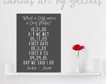 "christmas gifts Special Dates Art canvas sign - Personalized Gift When we Met, Our First Kiss, When we said ""i do"" 14X14"
