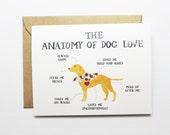 Anatomy of Dog Love Card
