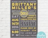 Vintage Poster Style 30th Birthday Invitation - Printable