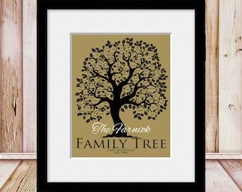 Large Family Tree Wall Art, Personalized Family Tree Print, Golden Anniversary, 50th Anniversary, Christmas Gift, Family Name Tree