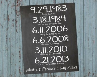 What a Difference a Day Makes Printable / What a Difference a Day can make Chalkboard / Family Birthday Printable / Family Printable