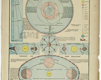 solar system 1890s - photo #6