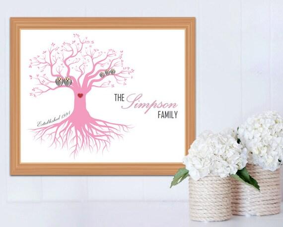 Family Tree Wedding Gift: Family Tree Love Birds Personalized Family Tree By