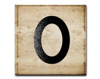 Number Zero 0
